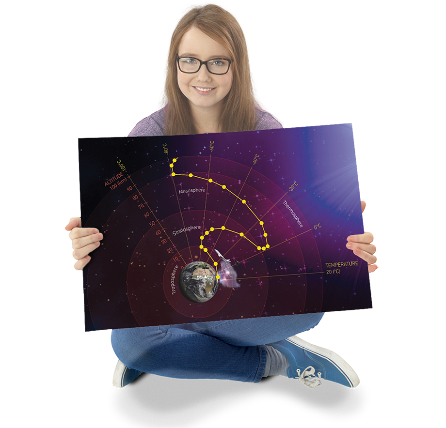 Girl holding a chart of the atmosphere